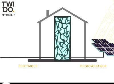 electric photovoltaic