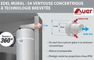 Latest innovations Heat Pump Water Heater
