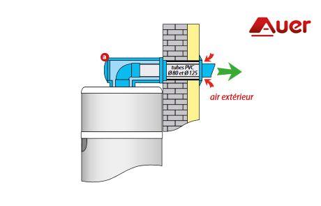 heat pump water heater innovations